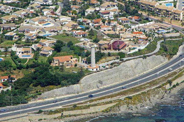 Calaburras Light (Punta Calaburras Light)